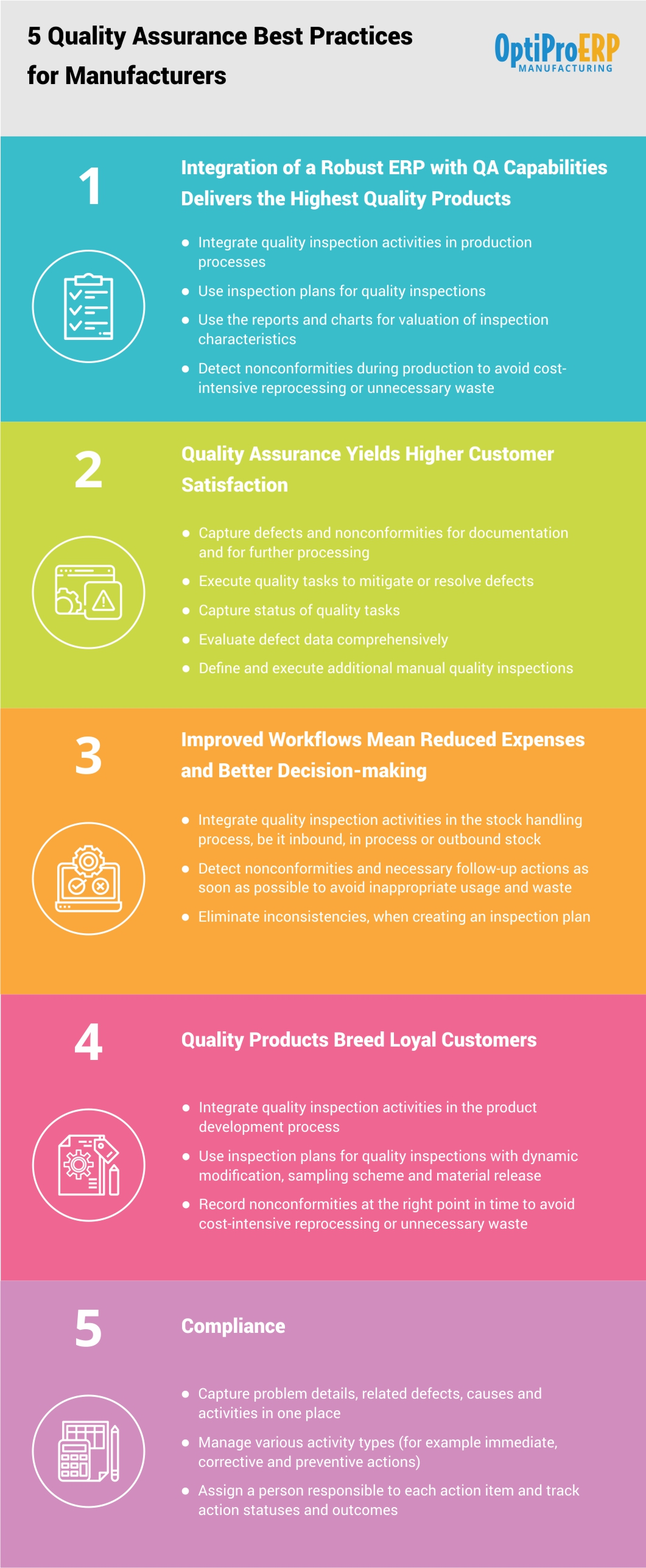5 Quality Assurance Best Practices for Manufacturers
