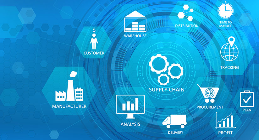 ERP + EDI for Manufacturing and Distribution with SAP Business One